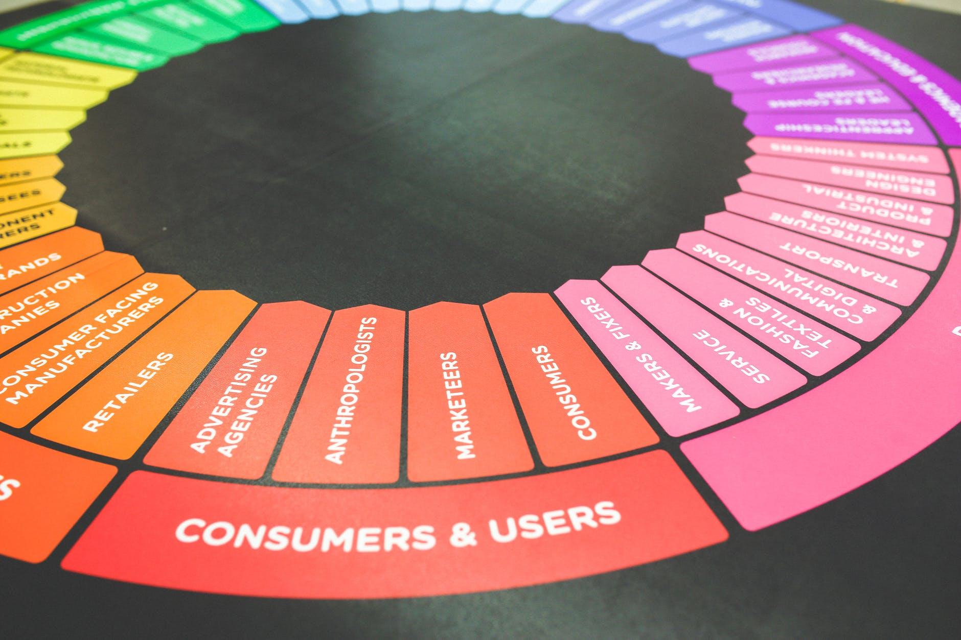 Plataforma Para Afiliados e Produtores Digitais Vender Todos os Dias
